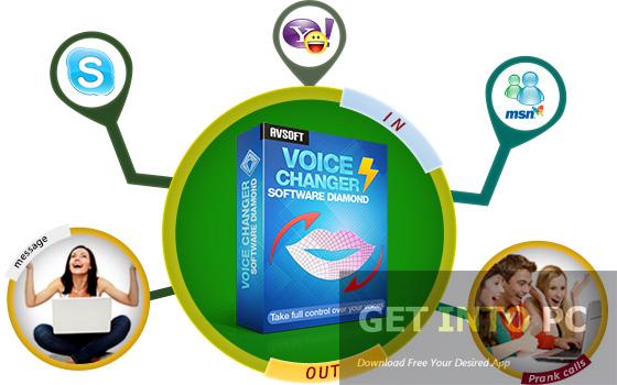 Audio4Fun AV Voice Changer Diamond Free Download