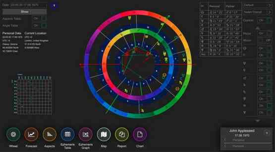 VeBest Astrology Latest Version Download