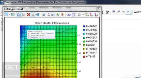 Mentor Graphics Flowmaster (FloMASTER) 7.9.5 Direct Link Download