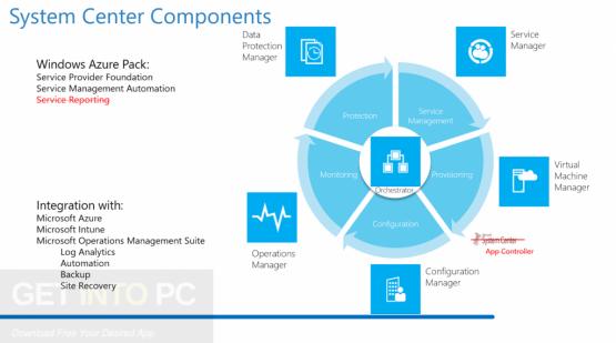 Microsoft System Center 2016 Direct Link Download
