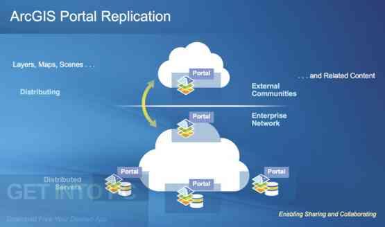 ESRI ArcGIS Server Enterprise 10.5 Offline Installer Download