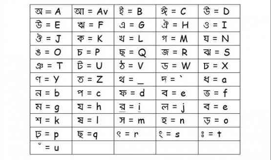 Bangla Word with Fonts Package Offline Installer Download
