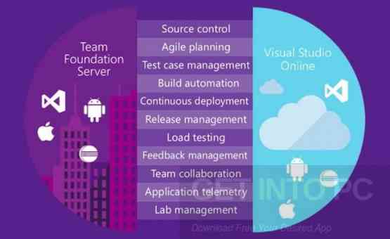 Microsoft Visual Studio 2017 Team Foundation Server Latest Version DOwnload