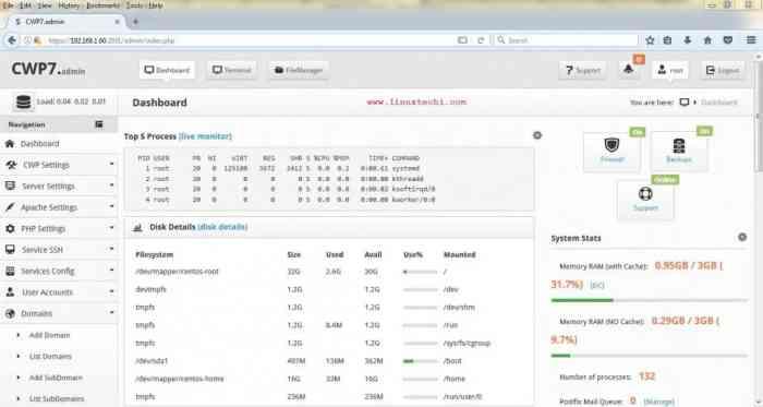 CWP-Admin-Dashboard-CentOS7