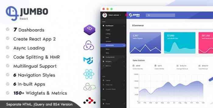 JUMBO REACT V3.0.1 – REDUX MATERIAL BOOTSTRAP ADMIN TEMPLATE