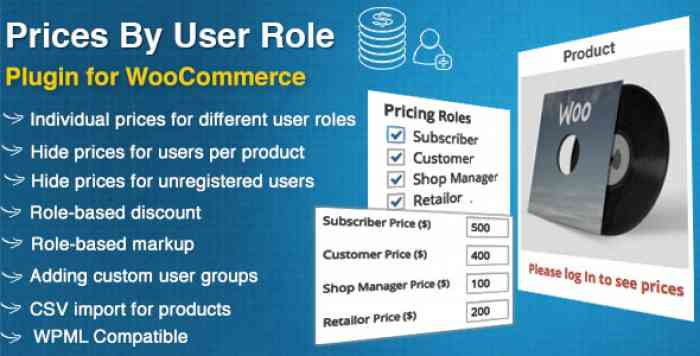 WooCommerce Prices By User Role v4.3.0