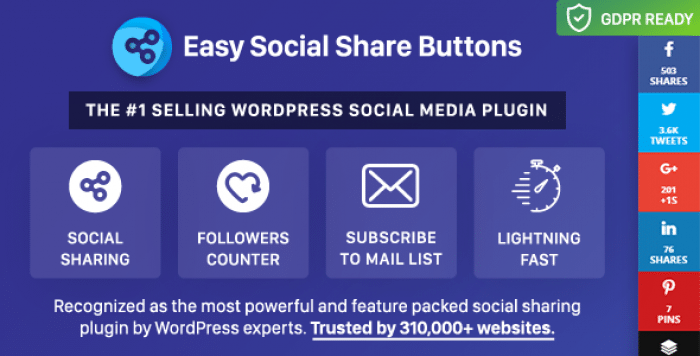 Easy Social Share Buttons for WordPress v6.2.1