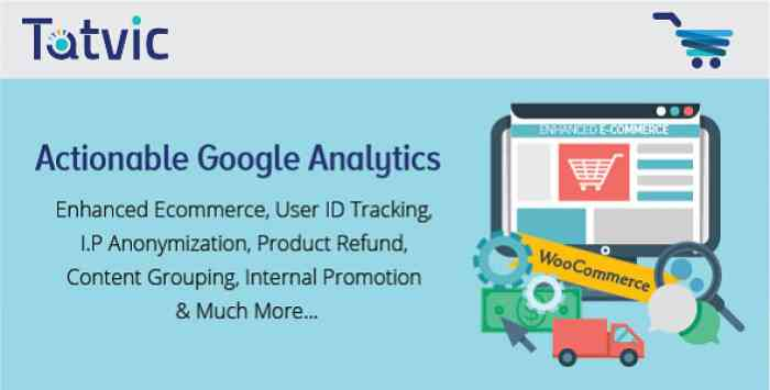 Actionable Google Analytics for WooCommerce v3.6