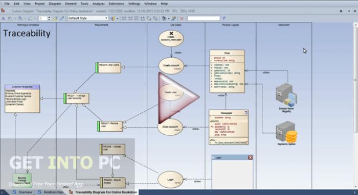 SparX Enterprise Architect Free Download