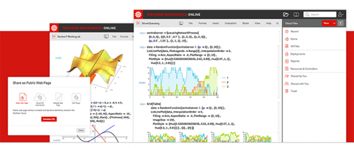 Wolfram Research Mathematica v10.0.1 Free Download