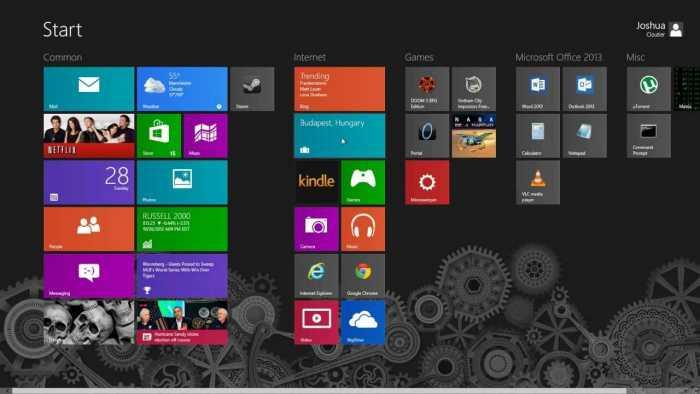 Windows 8.1 Enterprise Jan 2019 Free Download