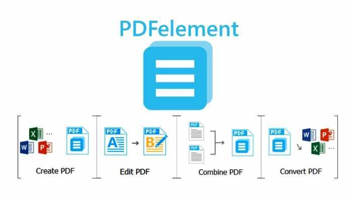 Wondershare PDF Editor Free Download
